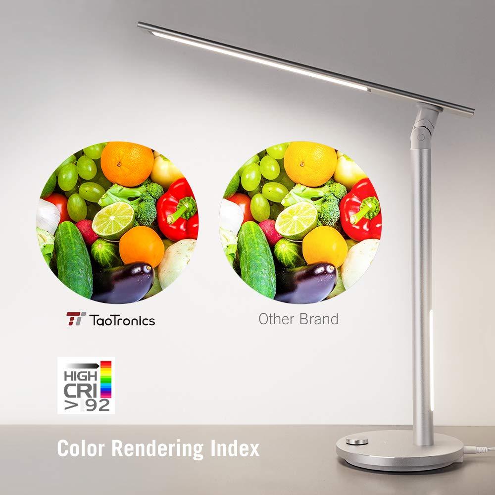 Đèn LED Chống Cận 12W Taotronics TT-DL037 Chính Hãng